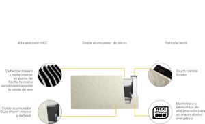 Radiador eléctrico Silicium Touch tecnología Dual kherr