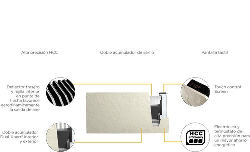 Radiador eléctrico Silicium Touch tecnología Dual kherr | Adrihosan