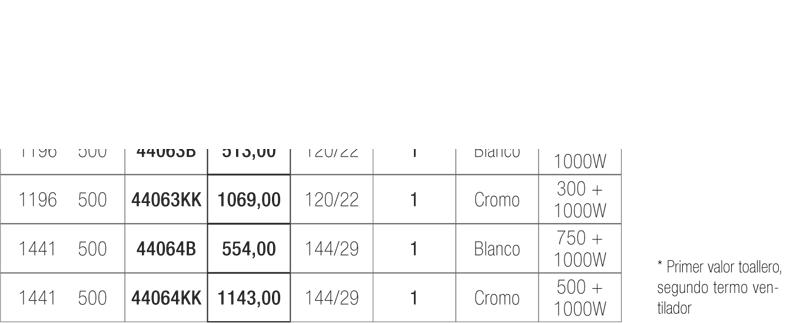 Radiador secatoallas eléctrico c/ventilador To dry up en blanco o cromo | Adrihosan