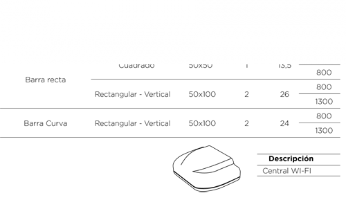 Radiador secatoallas eléctrico Avant wifi tecnología Dual kherr