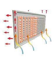 Radiador eléctrico Silicium Smart 50x50 cm tecnología Dual kherr | Adrihosan